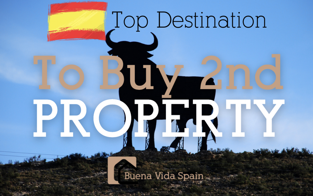 Spain Remains Top Destination to Buy a Second home